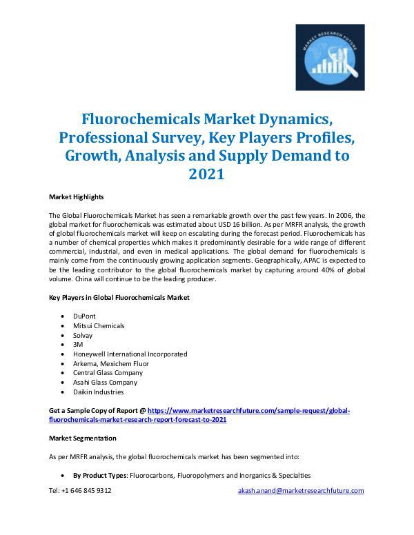 Fluorochemicals Market Report 2021