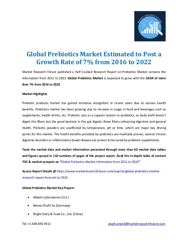 Prebiotics Market Research Report 2022