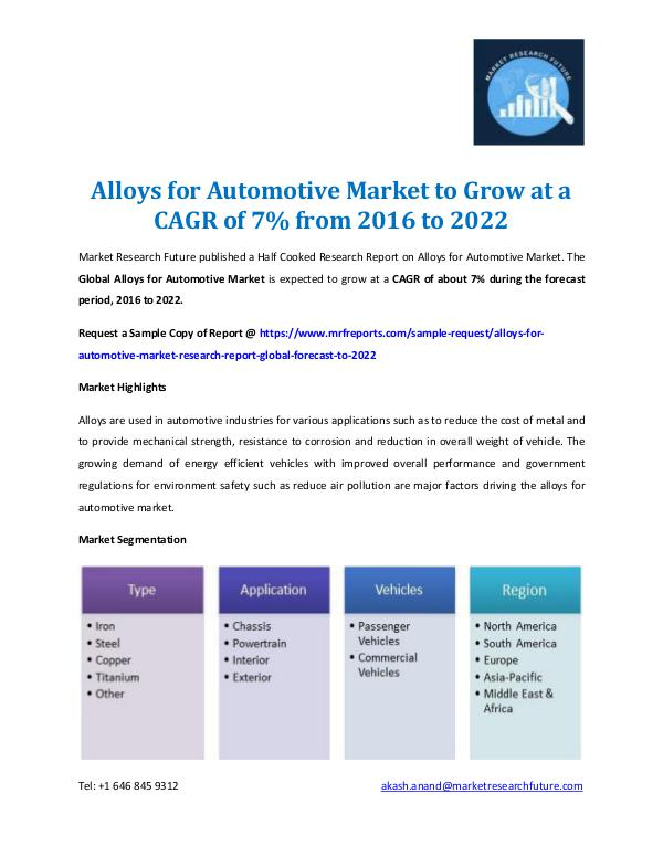 Alloys for Automotive Market Analysis 2016-2022