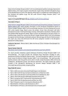 Chimeric Antigen Receptor T cell Immunotherapy Drugs Market 2017