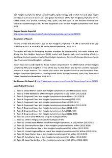 Non-Hodgkin Lymphoma (NHL) Market - Epidemiology Forecast 2023