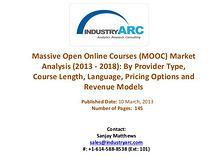 Massive Open Online Courses (MOOC) Market Analysis (2013 - 2018)
