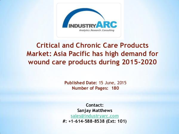 Critical and Chronic Care Products Market: opsite is the major app Critical and Chronic Care Products Market: