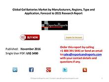 Global Gel Batteries Market Analysis, Scope and Risk