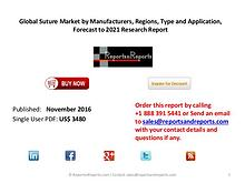 Suture Market Growth from 2016- 2021 Worldwide Report