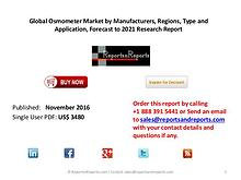 Analysis on Global Osmometer Market by Key Manufacturers and Forecast