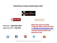 Dynamics and Structure of the Brewer Analyzer Market