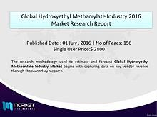 Global Hydroxyethyl Methacrylate Industry 2016-2020 Market Research R