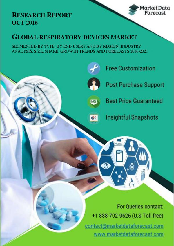 Global Respiratory Devices Market OCT2016