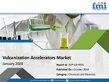 Vulcanization Accelerators Market