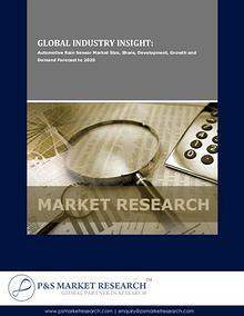 Automotive Rain Sensor Market Size, Development and Forecast to 2020