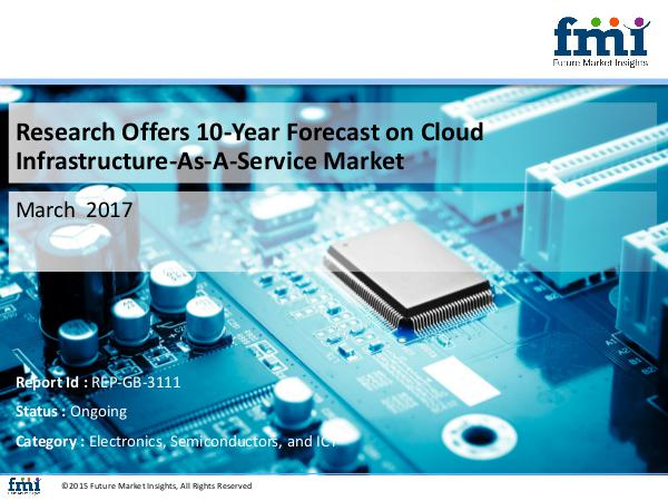 FMI Cloud Infrastructure-As-A-Service Market Expected