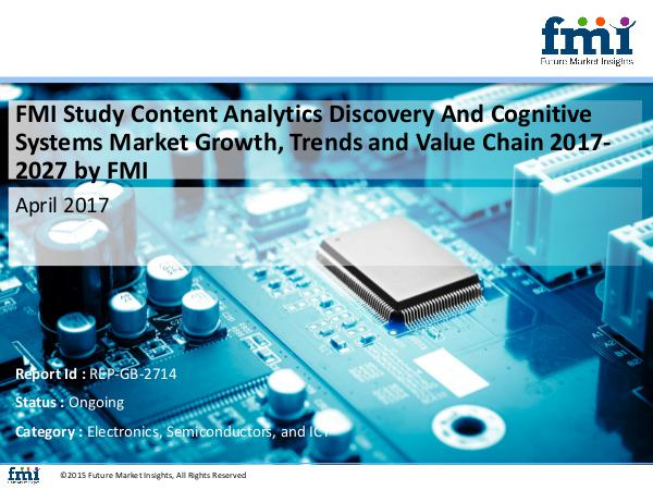 Now Available - Content Analytics Discovery And Co