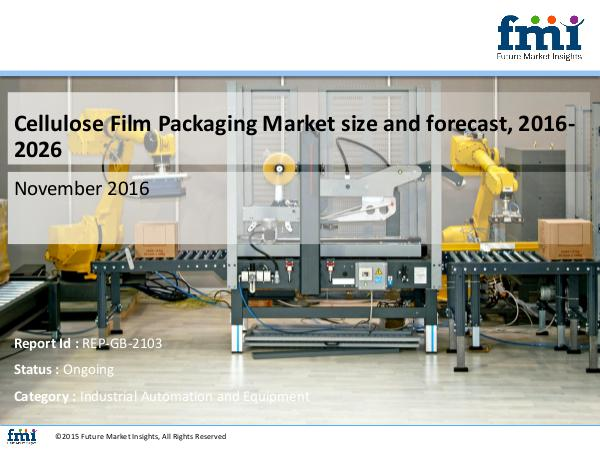 FMI Research Offers 10-Year Forecast on Cellulose Film