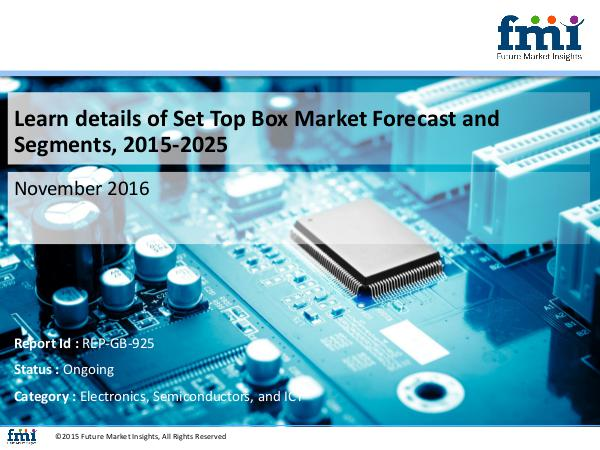 FMI Learn details of Set Top Box Market Forecast and S