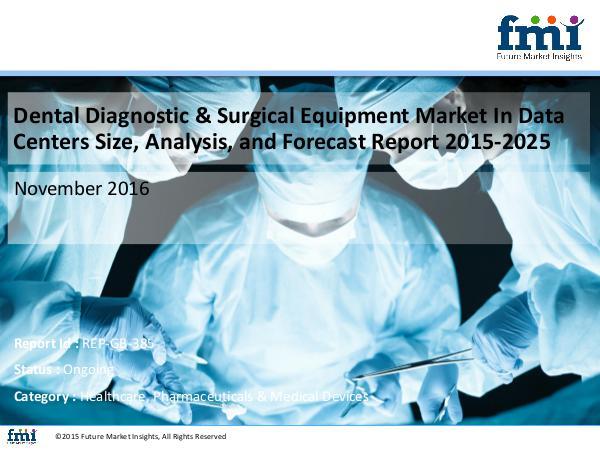 FMI Dental Diagnostic & Surgical Equipment Market In D