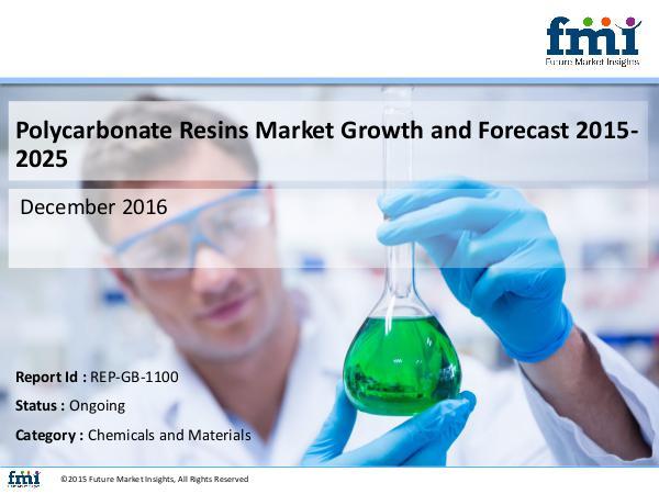FMI Polycarbonate Resins Market Size, Analysis, and Fo
