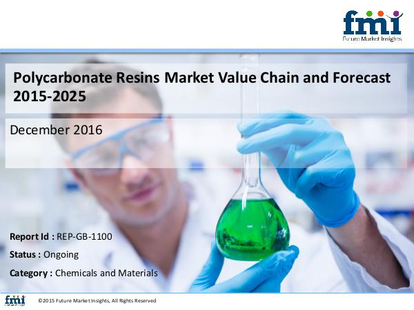 FMI Research report covers the Polycarbonate Resins Ma
