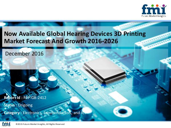 FMI Now Available Global Hearing Devices 3D Printing M