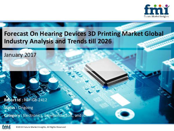 FMI Hearing Devices 3D Printing Market Volume Analysis
