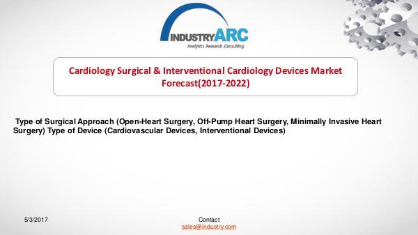 Cardiology Surgical & Interventional Cardiology Devices Market Cardiology Surgical & Interventional Cardiology De