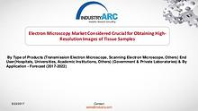 Electron Microscopy Market   IndustryARC