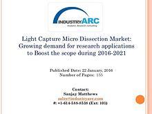 Laser Capture Market Analyisis