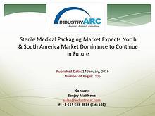 Sterile Medical Packaging Market | IndustryARC
