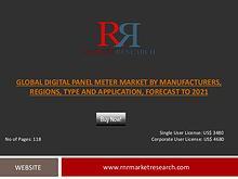 Digital Panel Meter Market Competitors Analysis