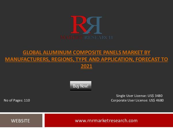 Global Aluminum Composite Panels Market Report Jan 2017