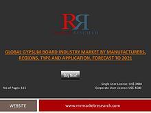 Gypsum Board Market Global Review