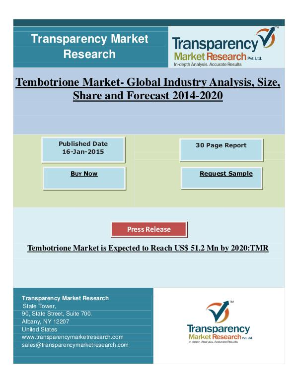 Tembotrione Market 2014 - 2020