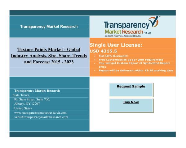 Texture Paints Market 2015-2023