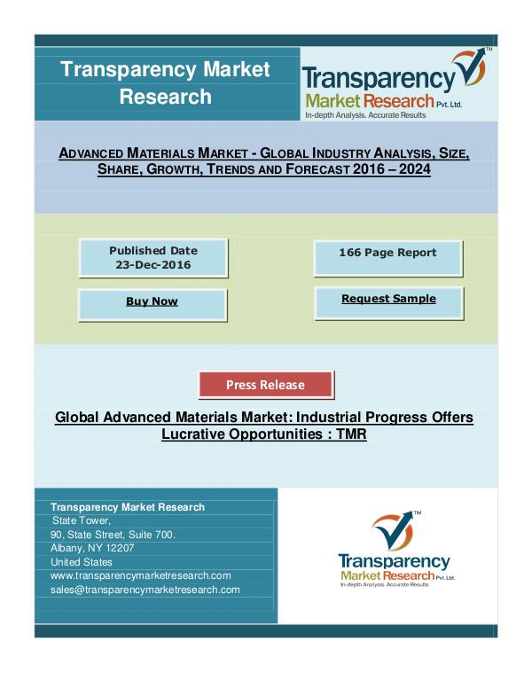 Advanced Materials Market to be worth US$102.48 bn by 2024