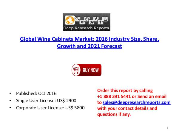 Wine Cabinets Industry: 2016 Market Size, Share, T