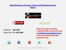 Global Forecasts on Membrane Air Dryers Market Analysis to 2022