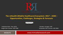 mHealth Market In-depth analysis Forecasts to 2030