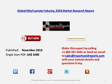 Global Ethyl Lactate Market Analysis & Forecasts 2021