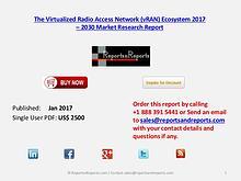 Global Forecasts on Virtualized Radio Access Network (vRAN) Market