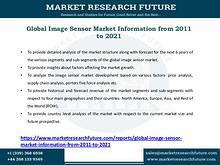 Global Image Sensor Market Information from 2011 to 2021