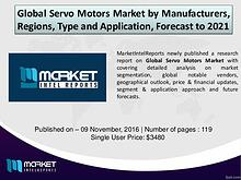Global Servo Motors Market Industry Analysis – 2021