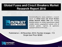 Global Fuses and Circuit Breakers Market - Global Industry Analysis