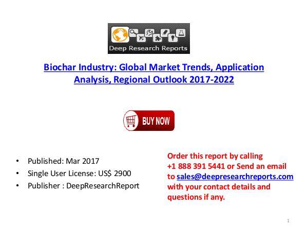 Biofilter Systems Market 2017 Global Industry Trends, Size, Types, Gr Biochar Industry Market