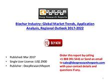 Biofilter Systems Market 2017 Global Industry Trends, Size, Types, Gr