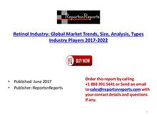 Global Retinol Market: 2017 Size, Share, Growth and 2022 Forecast