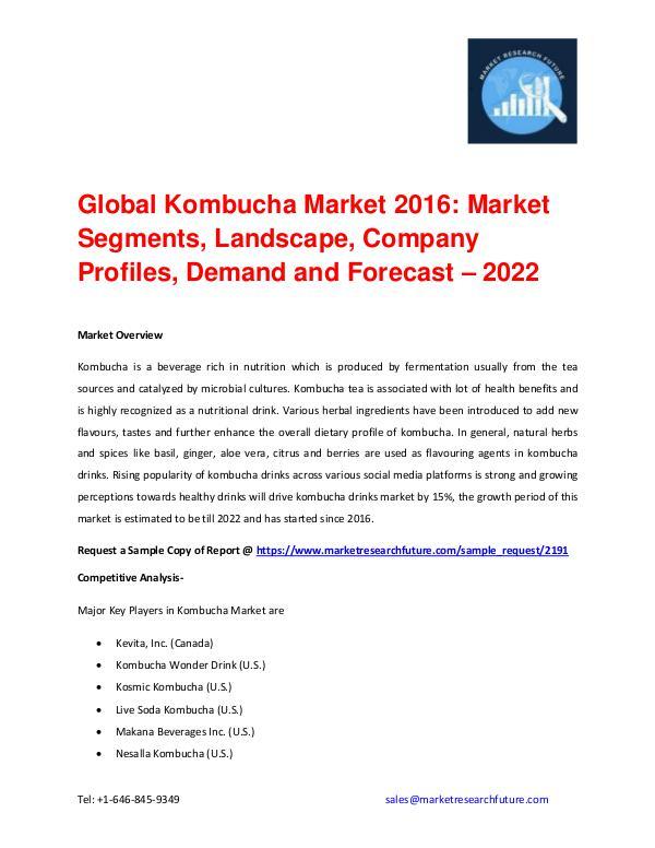 Shrink Sleeve Labels Market 2016 market Share, Regional Analysis and Global Kombucha Market