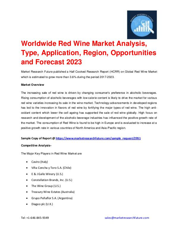 Red Wine Market - Global Industry Analysis