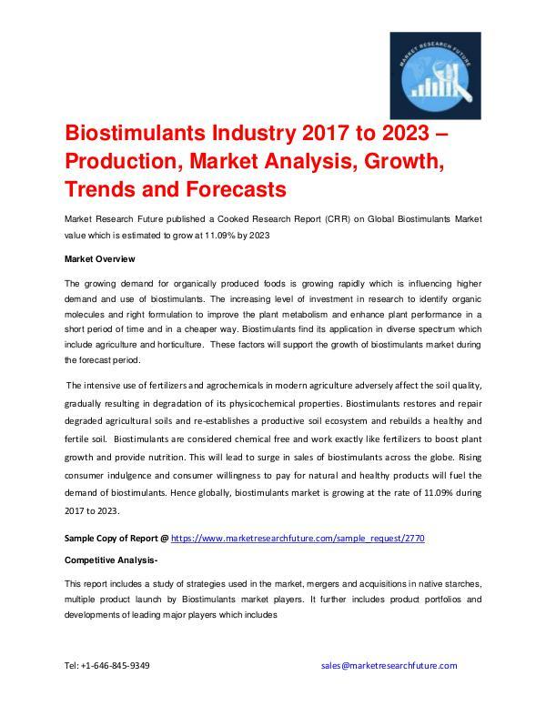 Biostimulants Market Set for Rapid Growth