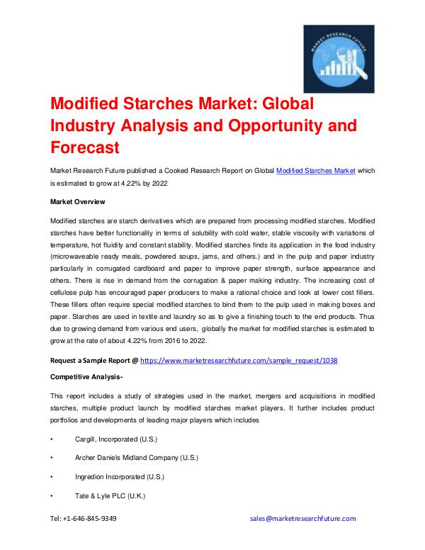 Market Research Future (Food and Beverages) Animal Feed Market Forecast to 2027 Available in N