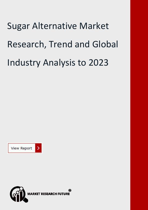 Sugar Alternative Market Research, Trend